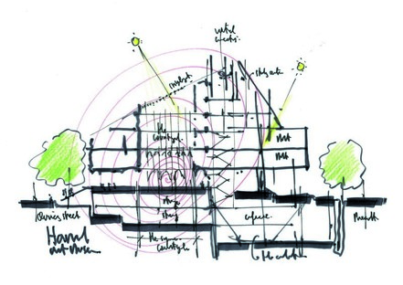 The Harvard Art Museums. Sketch by Renzo Piano