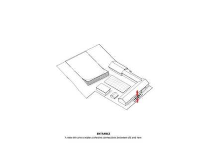 BIG Erweiterung für Sport und Kunst Gammel Hellerup Gymnasium