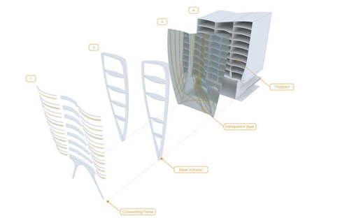 UNStudio Le Toison d'Or Wohnungen und Geschäfte in Brüssel