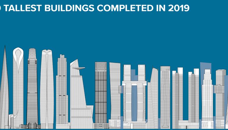 Die Wolkenkratzer 2019 der Jahresbericht des CTBUH