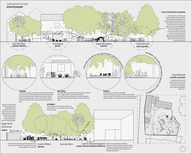 Next Landmark 2020 Sieger ist Planetary Garden von Bruna Sigillo