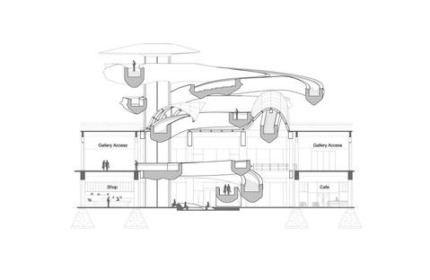 MAD Architects FENIX Museum of Migration Bauarbeiten haben begonnen in Rotterdam