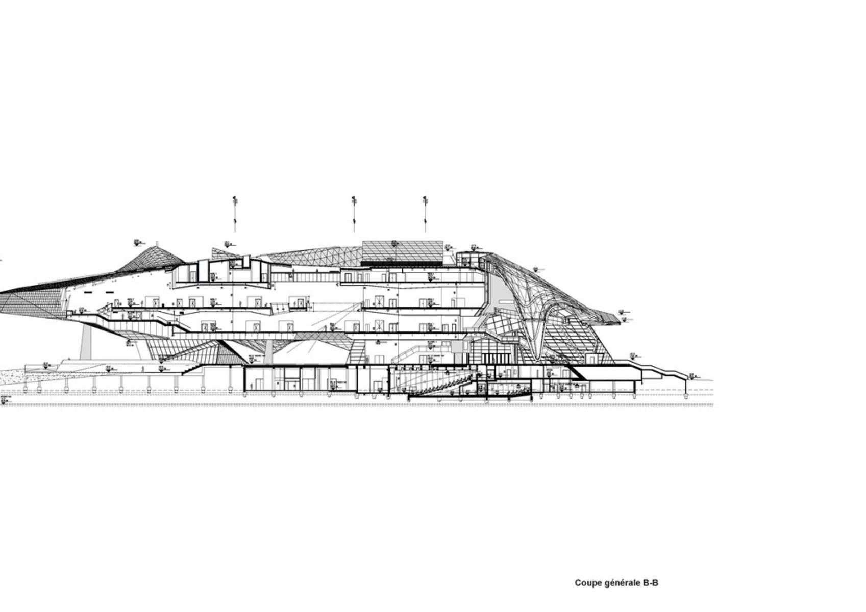 Coop Himmelb(l)au und das Musée des Confluences in Lyon