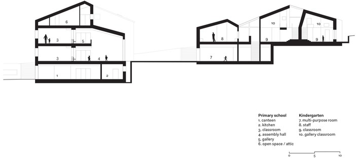 Feld72 Architekten: Grundschule der Bildiungseinheit, Terenten