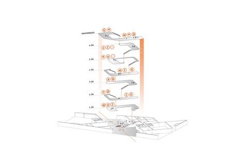 Die neue Zentrale von Zalando in Berlin von Henn Architekten und Kinzo