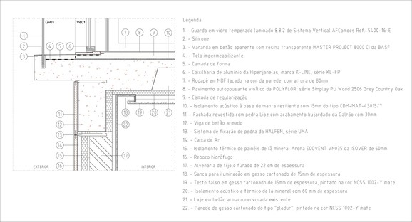 Liberdade 40 von Contacto Atlântico: Erneuerung entsprechend der lokalen Tradition