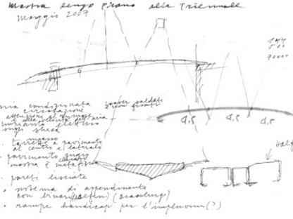 Die Zugangsbrücke zum Triennale Design Museum, Michele De Lucchi,  Mailand, 2007